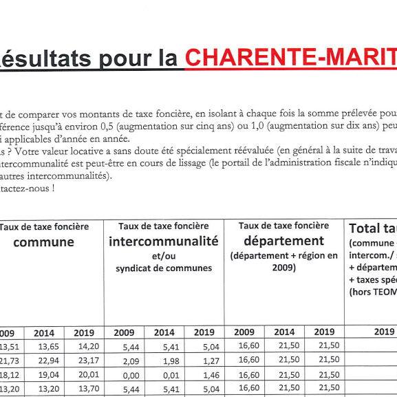 TF-charente-Maritime-visu